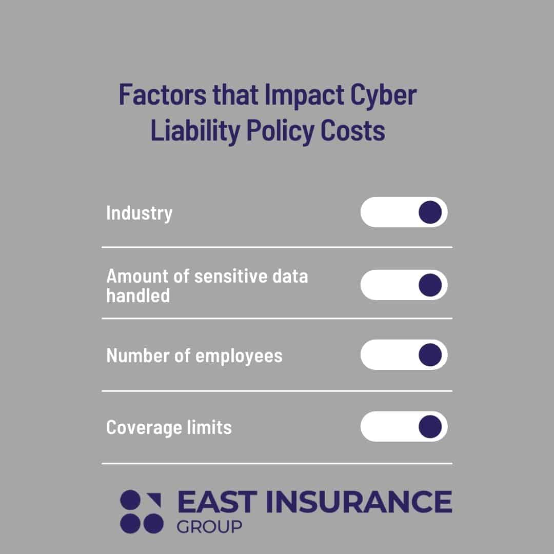 factors that impact cyber liability policy costs